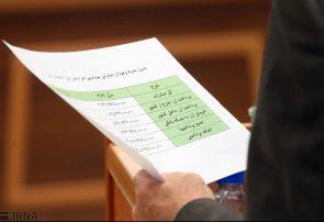 ۳۰ میلیون یورو در اختلاس پرونده پتروشیمی
