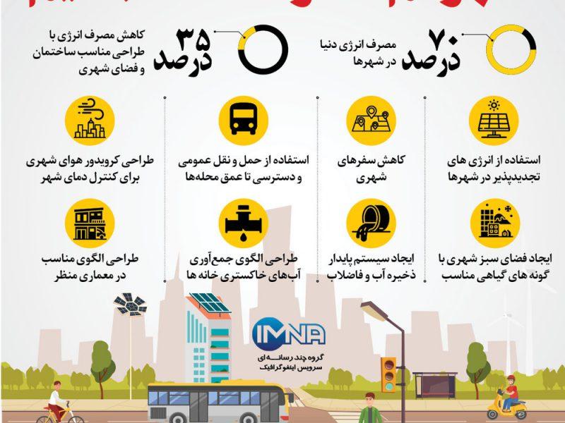 شهر کم مصرف داشته باشیم+اینفوگرافیک