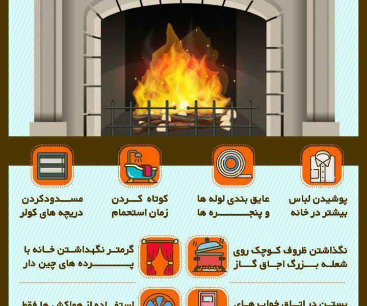 عکس / چند راهکار ساده نبض انرژی برای کاهش مصرف