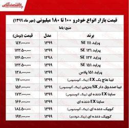 قیمت خودرو-نبض انرژی