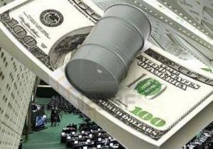 پیش بینی بودجه 1400 خارج از بازارهای متعارف بین الملل است