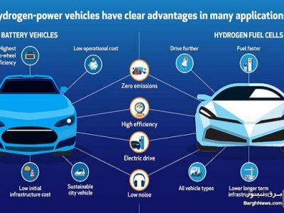 برق مایع به عنوان سوخت آینده/ از سریعترین هواپیمای جهان تا خودروهای شهری